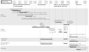 audit renovation energetique studinnov